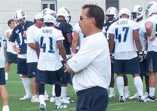 Fisher Practice